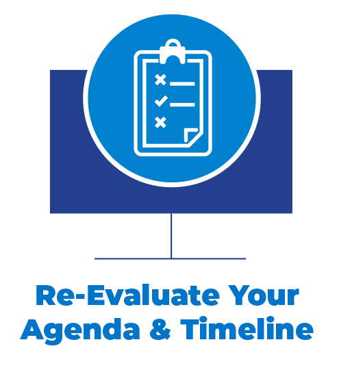 Timeline and Agenda