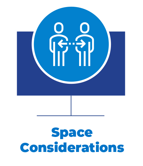 Space Considerations